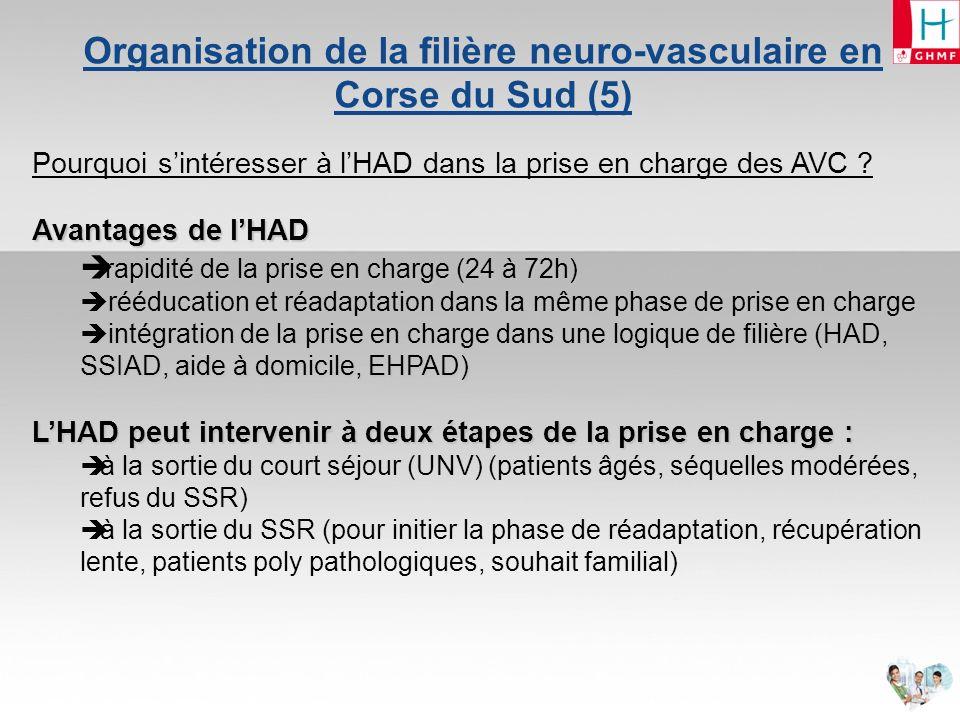 LHAD DE L UMCS 15/11/2011HAD UMCS