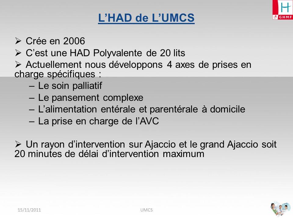 15/11/2011UMCS LHAD de LUMCS en chiffre - année 2010 96 patients Nombre de séjour : 130 séjours Nombre de journées : 6578 journées Valorisation totale: 1.385.475 euros Valorisation AVC : 340.000 euros DMS : 54 jours