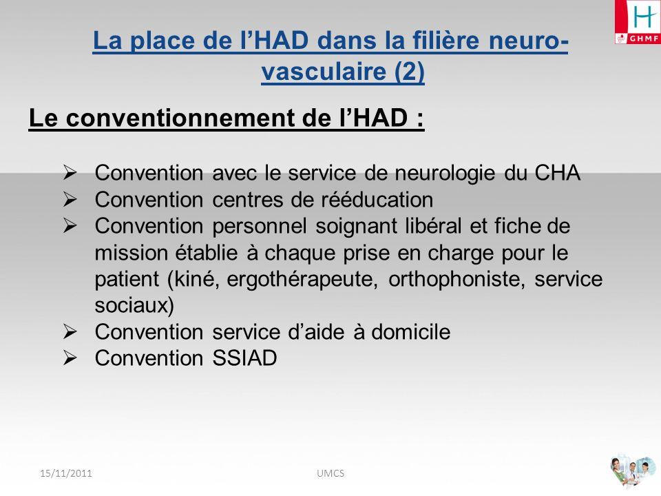 15/11/2011UMCS La place de lHAD dans la filière neuro-vasculaire (3) Quel type de patients pour lHAD (les critères) .