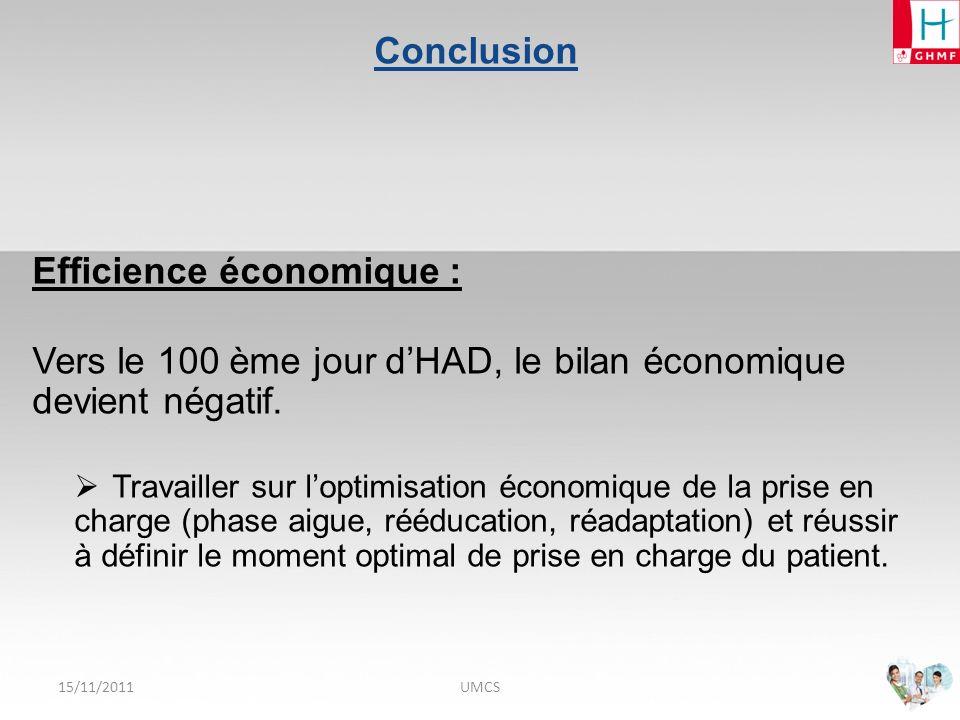 15/11/2011UMCS Conclusion 1- Cohérence médico-économique de la prise en charge de lAVC à domicile .