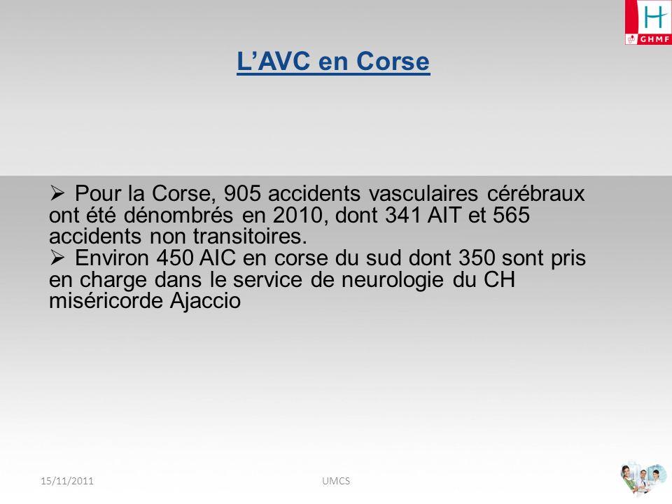 LAVC dans lhôpital de la miséricorde 15/11/2011UMCS