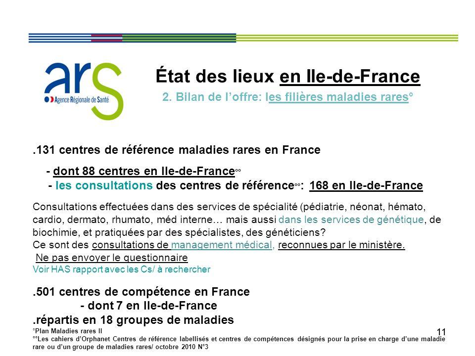 11 État des lieux en Ile-de-France 2. Bilan de loffre: les filières maladies rares°.131 centres de référence maladies rares en France - dont 88 centre