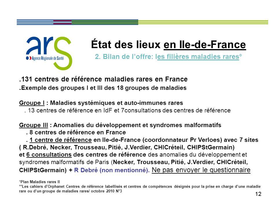 12 État des lieux en Ile-de-France 2. Bilan de loffre: les filières maladies rares°.131 centres de référence maladies rares en France. Exemple des gro