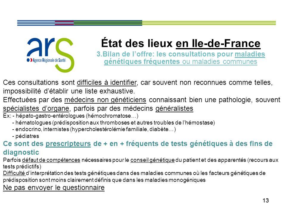 13 État des lieux en Ile-de-France 3.Bilan de loffre: les consultations pour maladies génétiques fréquentes ou maladies communes Ces consultations son