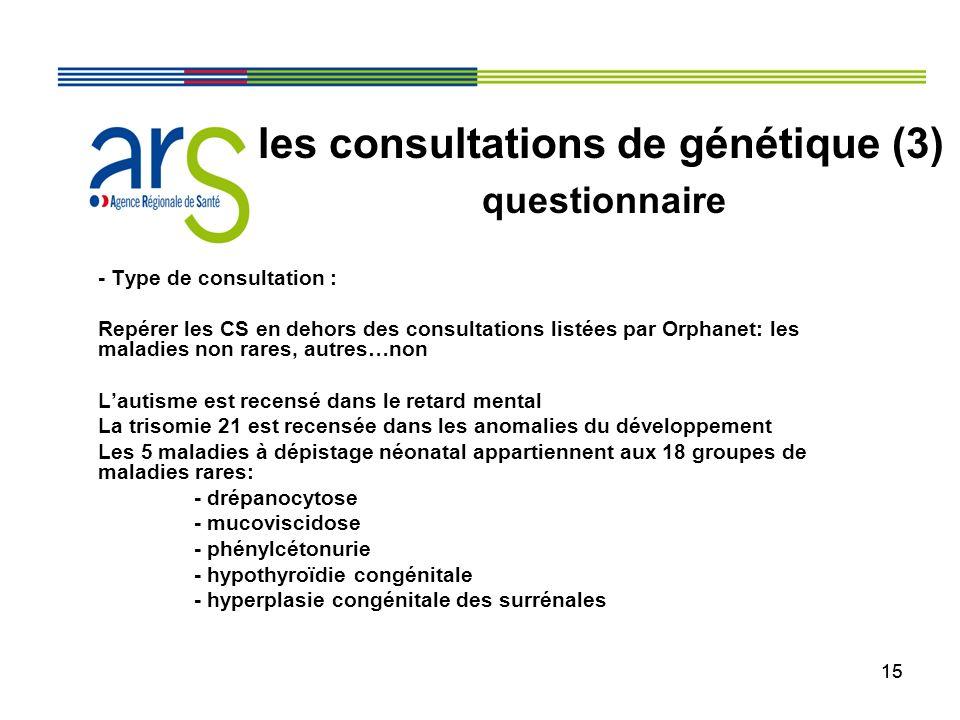 15 - Type de consultation : Repérer les CS en dehors des consultations listées par Orphanet: les maladies non rares, autres…non Lautisme est recensé d