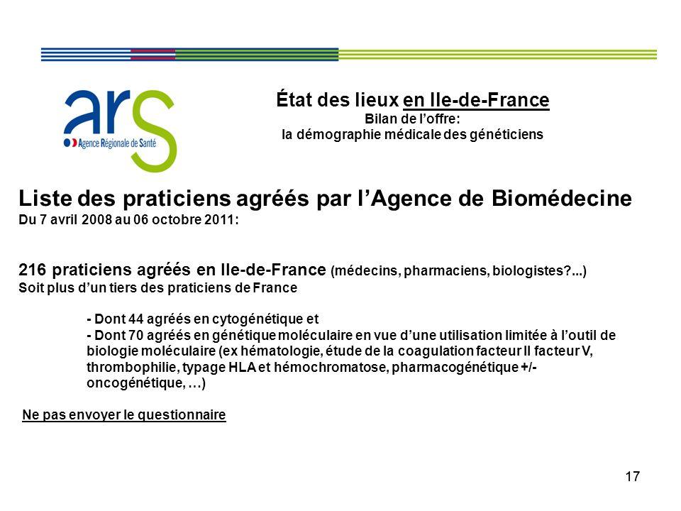 17 État des lieux en Ile-de-France Bilan de loffre: la démographie médicale des généticiens Liste des praticiens agréés par lAgence de Biomédecine Du