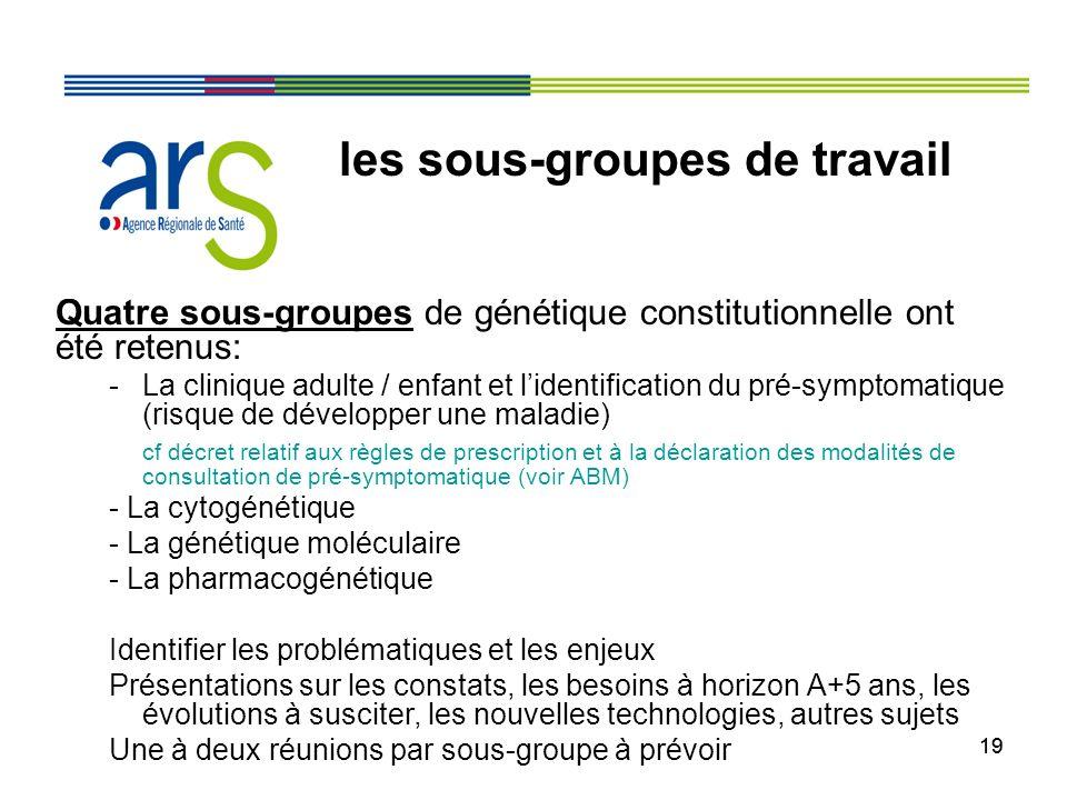 19 Quatre sous-groupes de génétique constitutionnelle ont été retenus: -La clinique adulte / enfant et lidentification du pré-symptomatique (risque de
