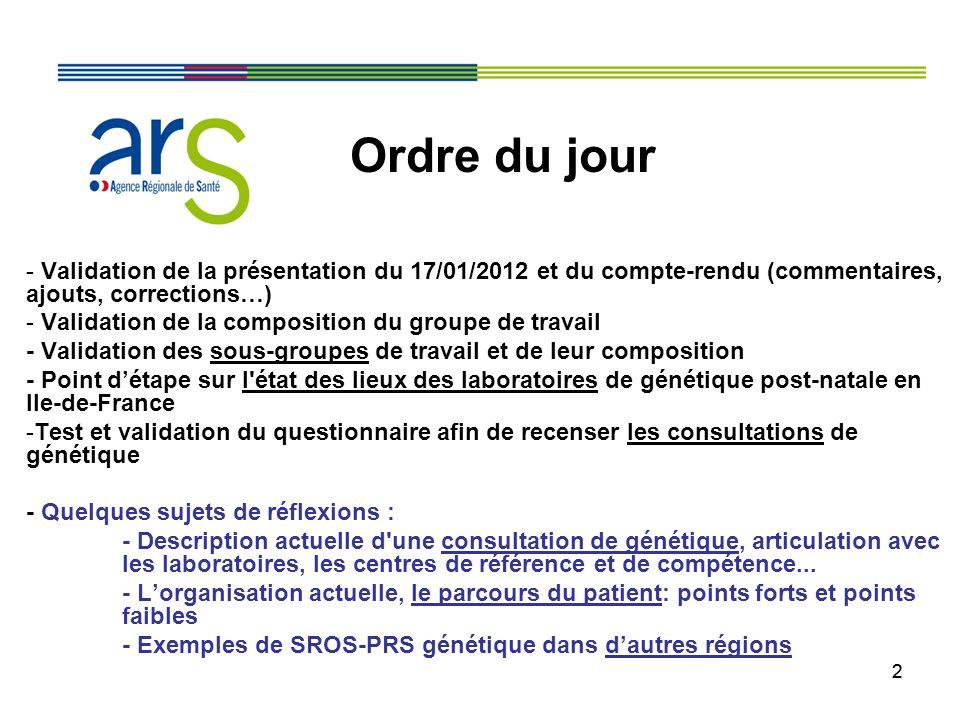22 - Validation de la présentation du 17/01/2012 et du compte-rendu (commentaires, ajouts, corrections…) - Validation de la composition du groupe de t