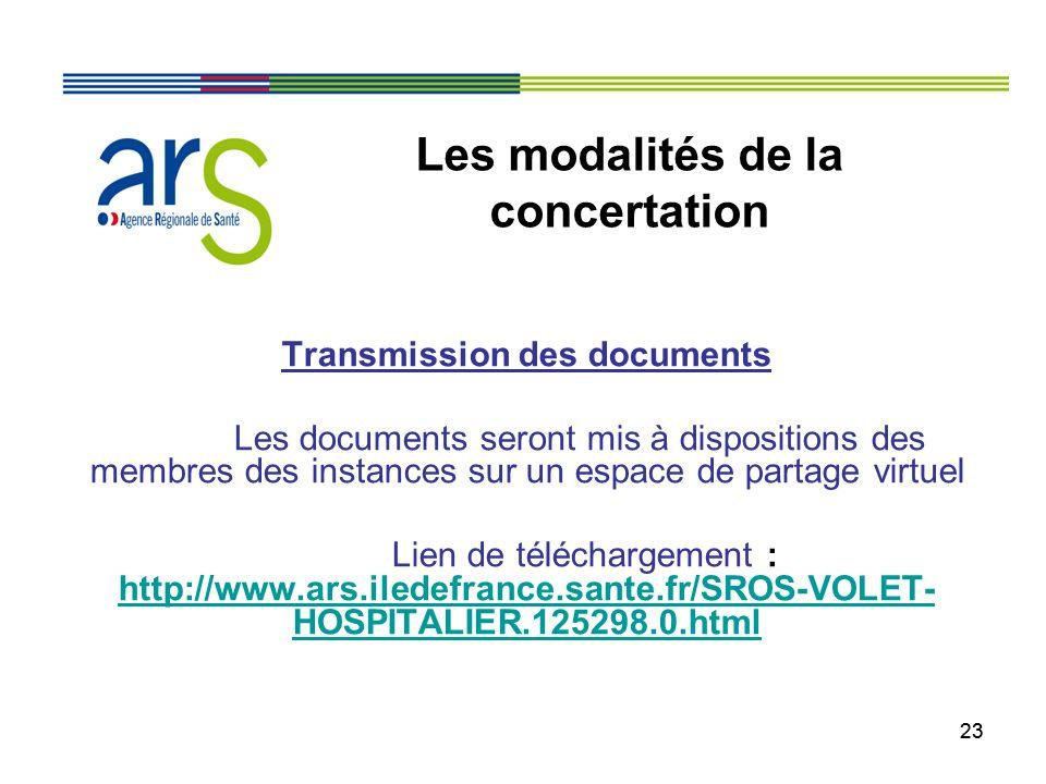 23 Transmission des documents Les documents seront mis à dispositions des membres des instances sur un espace de partage virtuel Lien de téléchargemen
