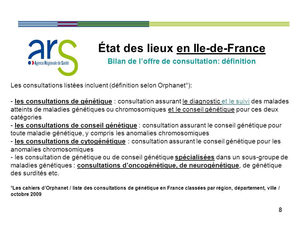 88 État des lieux en Ile-de-France Bilan de loffre de consultation: définition Les consultations listées incluent (définition selon Orphanet°): - les