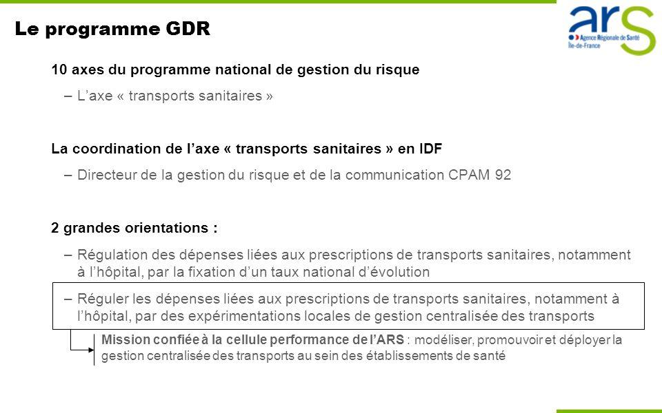 Le programme GDR 10 axes du programme national de gestion du risque –Laxe « transports sanitaires » La coordination de laxe « transports sanitaires »