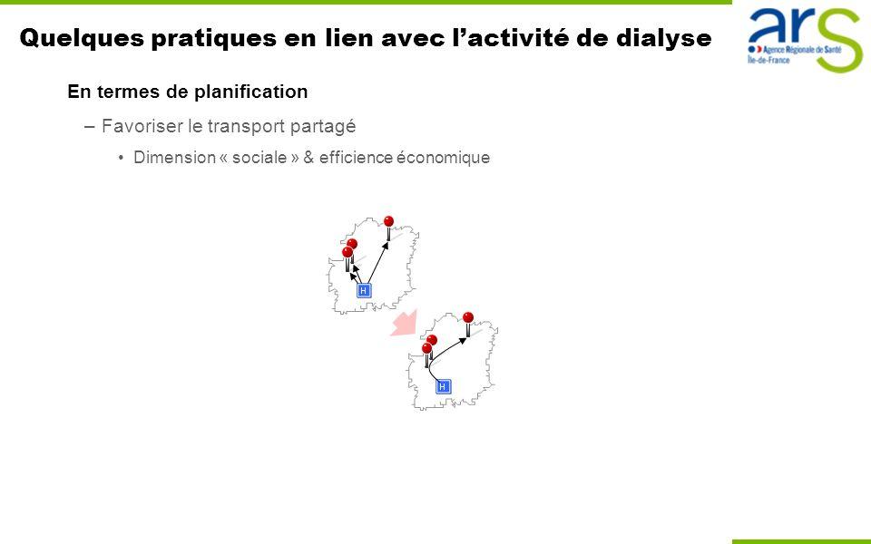 Quelques pratiques en lien avec lactivité de dialyse En termes de planification –Favoriser le transport partagé Dimension « sociale » & efficience éco