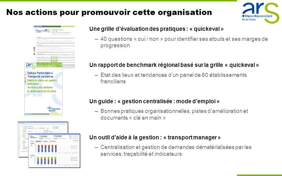 Nos actions pour promouvoir cette organisation Une grille dévaluation des pratiques : « quickeval » –40 questions « oui / non » pour identifier ses at