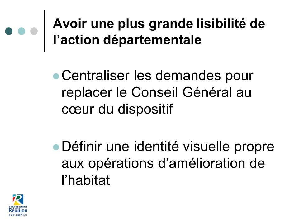 Avoir une plus grande lisibilité de laction départementale Centraliser les demandes pour replacer le Conseil Général au cœur du dispositif Définir une identité visuelle propre aux opérations damélioration de lhabitat