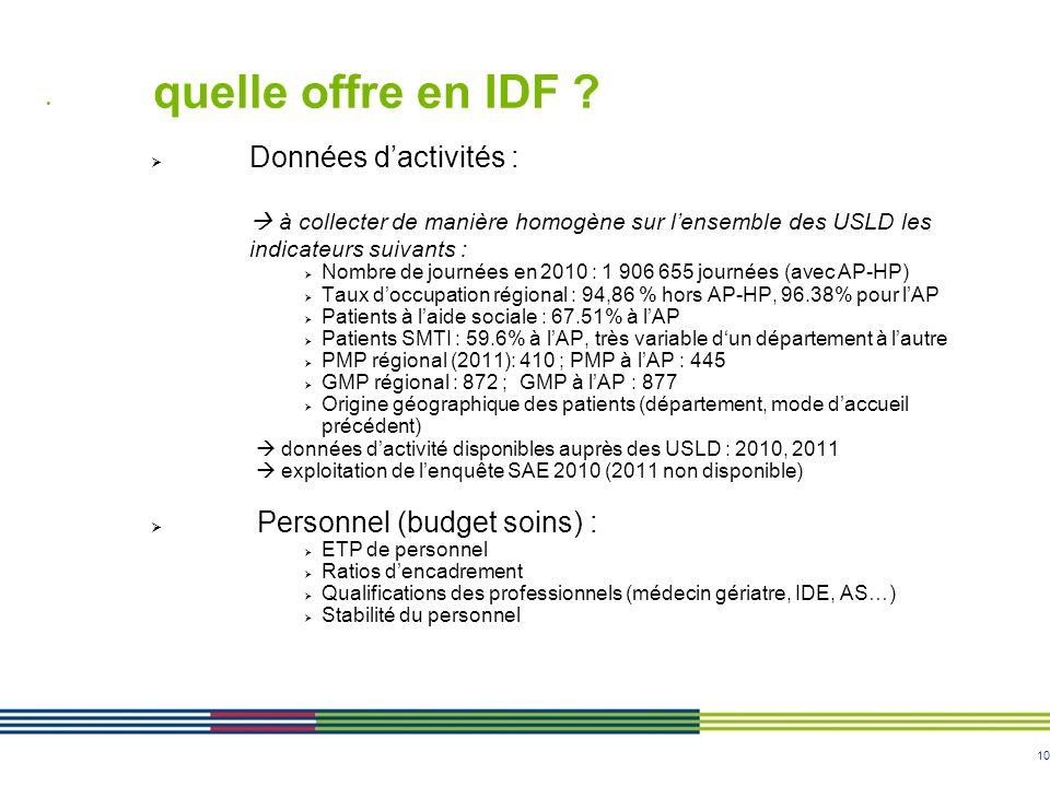 10 quelle offre en IDF ? Données dactivités : à collecter de manière homogène sur lensemble des USLD les indicateurs suivants : Nombre de journées en