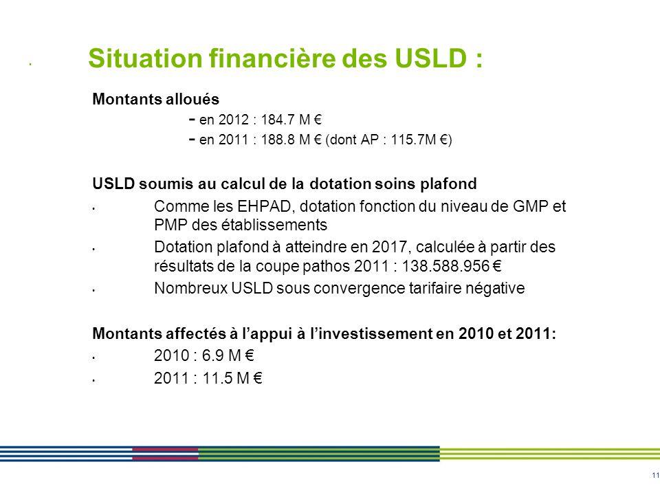 11 Situation financière des USLD : Montants alloués - en 2012 : 184.7 M - en 2011 : 188.8 M (dont AP : 115.7M ) USLD soumis au calcul de la dotation s