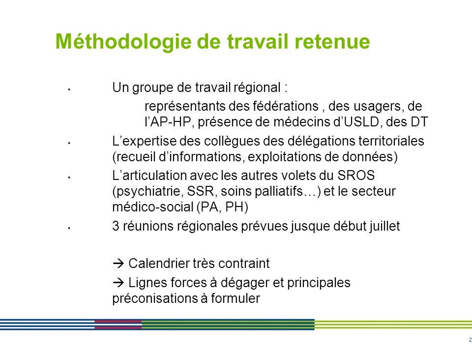 2 Méthodologie de travail retenue Un groupe de travail régional : représentants des fédérations, des usagers, de lAP-HP, présence de médecins dUSLD, d
