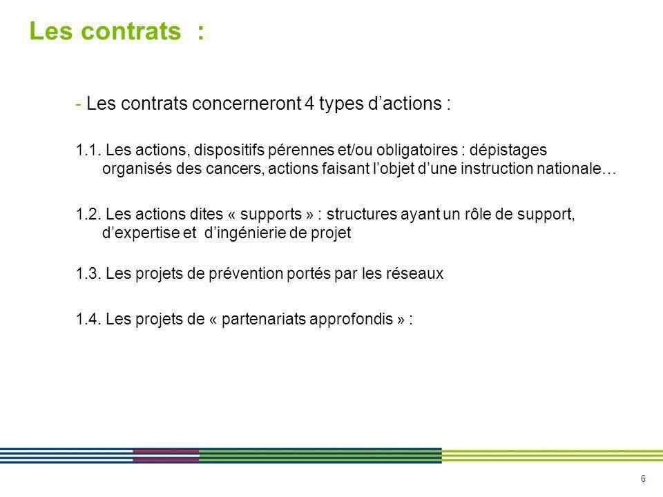 6 Les contrats : - Les contrats concerneront 4 types dactions : 1.1.