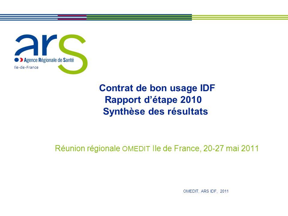Contrat de bon usage IDF Rapport détape 2010 Synthèse des résultats Réunion régionale OMEDIT Ile de France, 20-27 mai 2011 Ile-de-France OMEDIT, ARS I