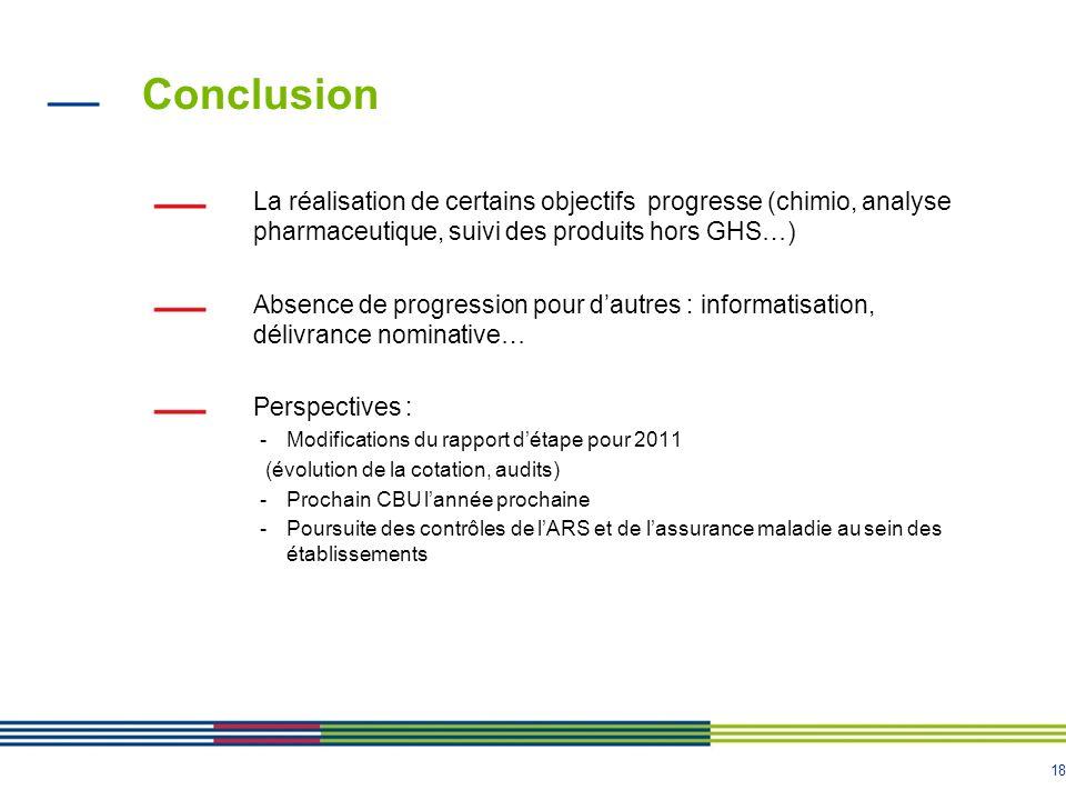 18 Conclusion La réalisation de certains objectifs progresse (chimio, analyse pharmaceutique, suivi des produits hors GHS…) Absence de progression pou