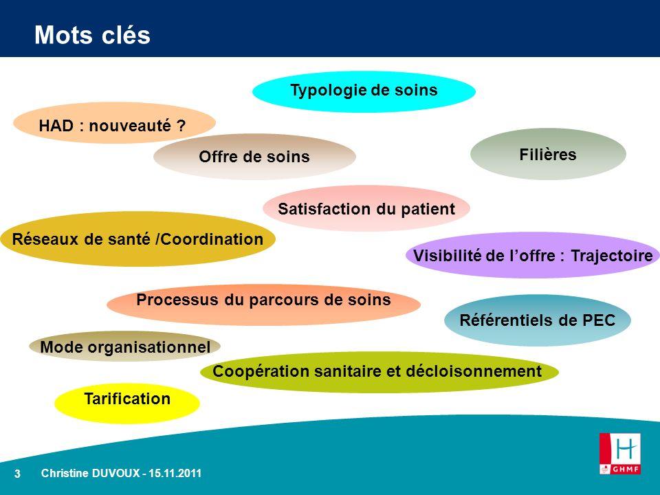 3 Mots clés HAD : nouveauté ? Référentiels de PEC Visibilité de loffre : Trajectoire Coopération sanitaire et décloisonnement Satisfaction du patient