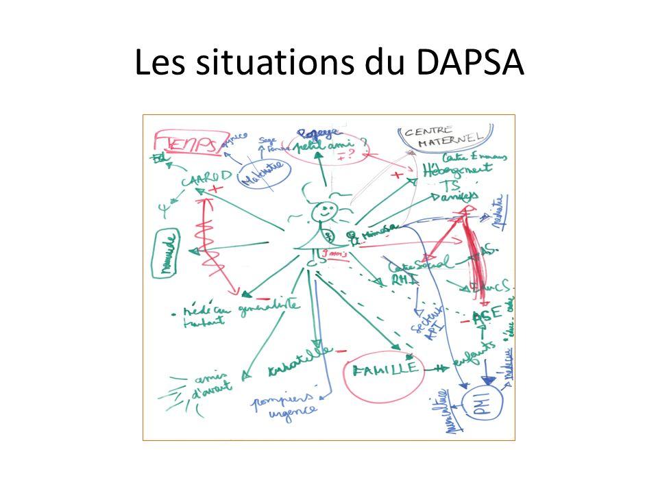 La « départementalisation » Débutée en 2009, grâce à un financement du Conseil régional dIle-de-France Menée dans le 77 et le 94 en 2009-2010 En cours dans le 91 et 93 en 2011-2012
