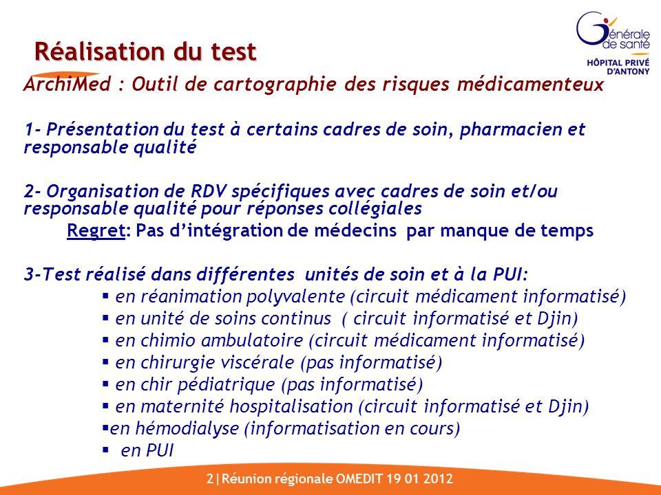 2|Réunion régionale OMEDIT 19 01 2012 Réalisation du test ArchiMed : Outil de cartographie des risques médicamente ux 1- Présentation du test à certai