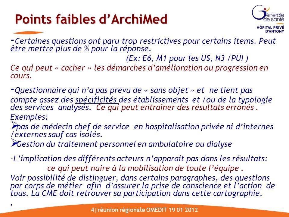 4|réunion régionale OMEDIT 19 01 2012 Points faibles dArchiMed - Certaines questions ont paru trop restrictives pour certains items. Peut être mettre