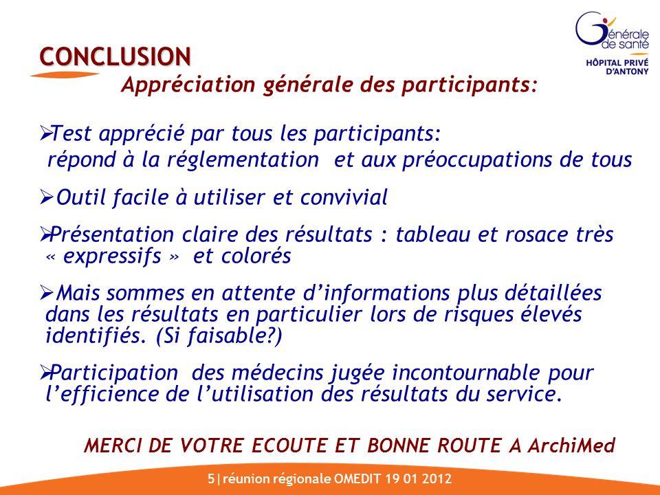 Appréciation générale des participants: Test apprécié par tous les participants: répond à la réglementation et aux préoccupations de tous Outil facile