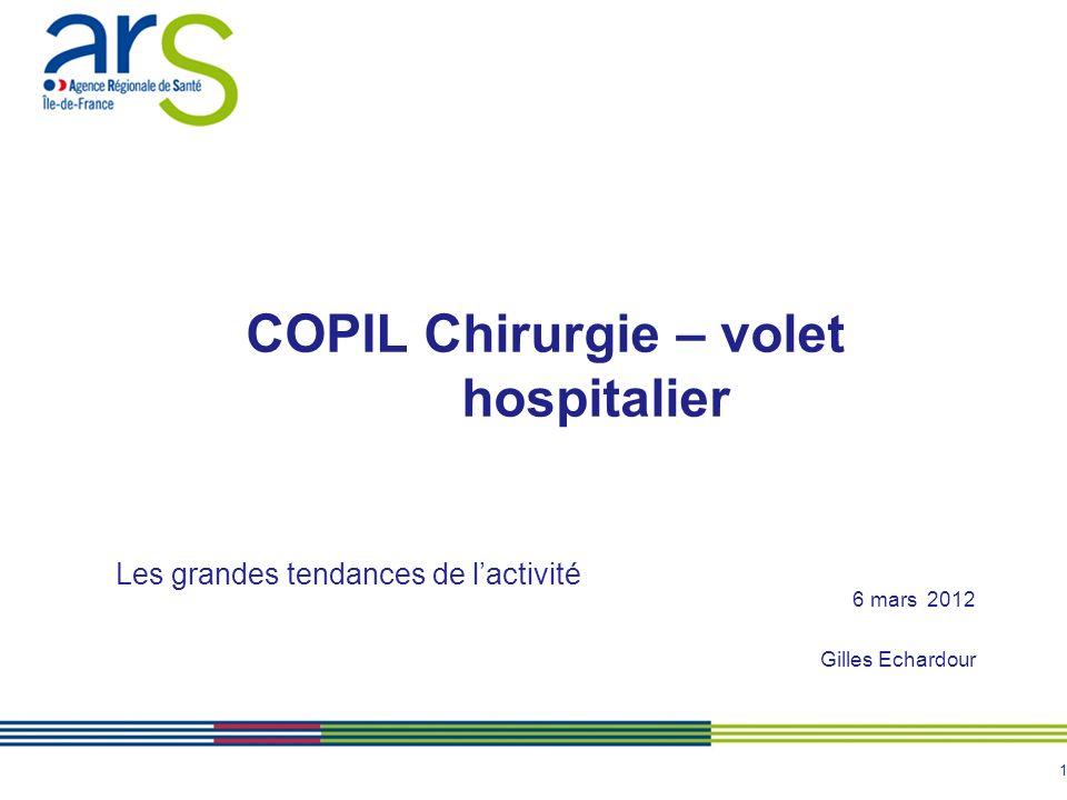 1 COPIL Chirurgie – volet hospitalier 6 mars 2012 Gilles Echardour Les grandes tendances de lactivité
