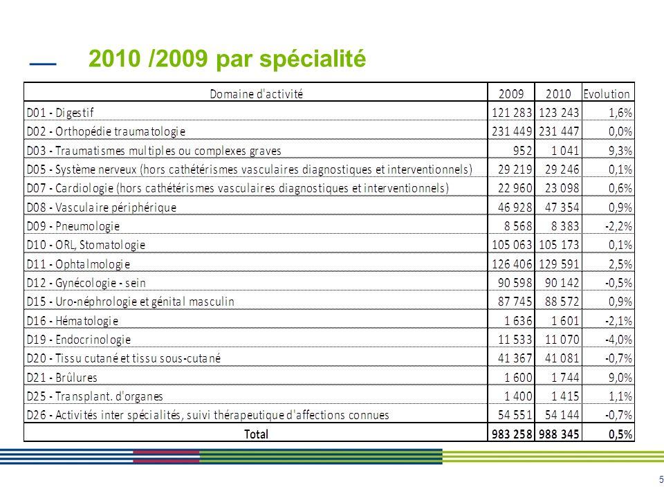 5 2010 /2009 par spécialité