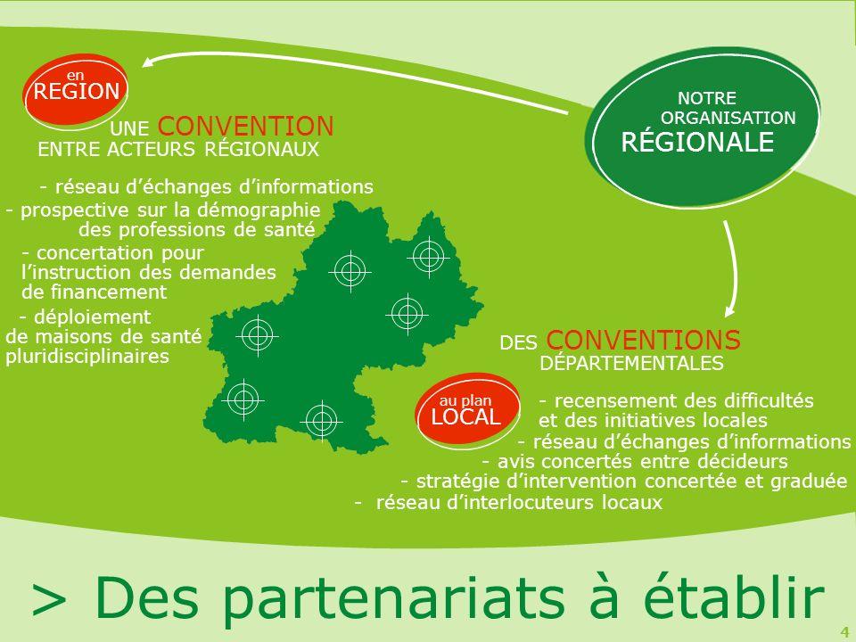 4 au plan LOCAL > Des partenariats à établir en REGION DES CONVENTIONS DÉPARTEMENTALES - recensement des difficultés et des initiatives locales - rése