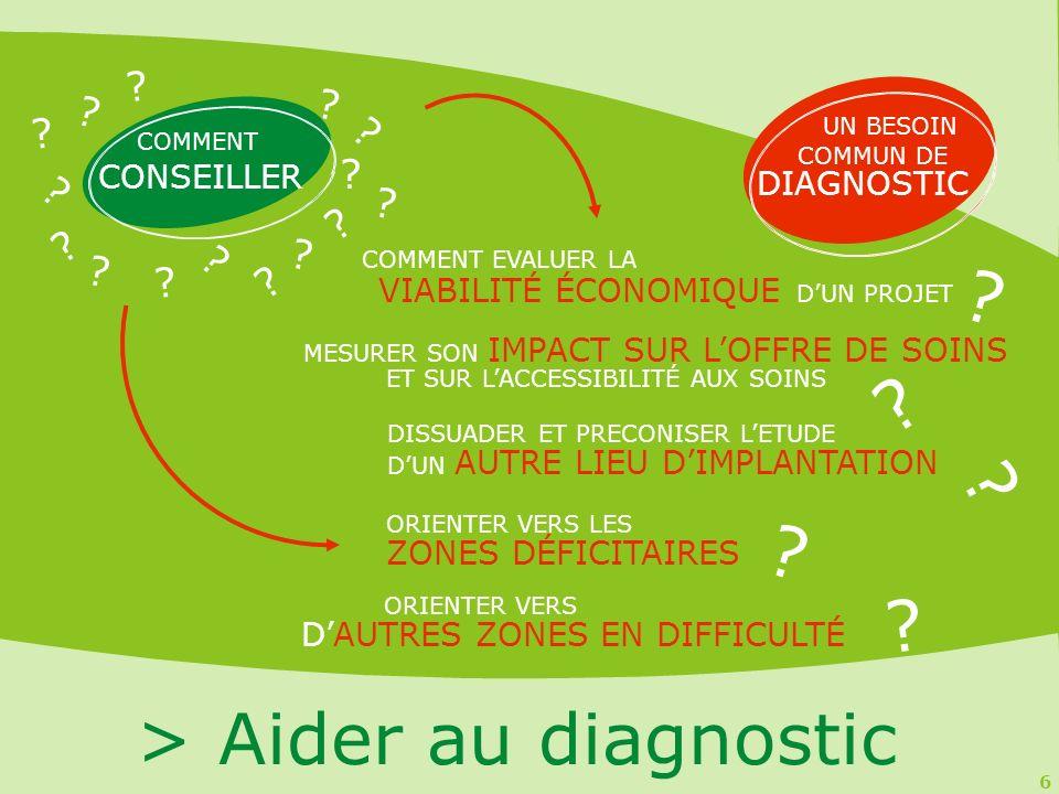 6 > Aider au diagnostic COMMENT CONSEILLER ? ? ? ? ? ? ? ? ? ? ? ? ? ? ? ORIENTER VERS LES ZONES DÉFICITAIRES ORIENTER VERS DAUTRES ZONES EN DIFFICULT