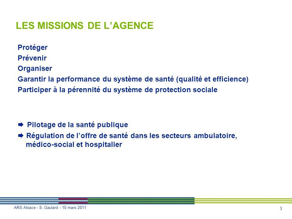 3 ARS Alsace - S. Gaulard - 10 mars 2011 LES MISSIONS DE LAGENCE Protéger Prévenir Organiser Garantir la performance du système de santé (qualité et e