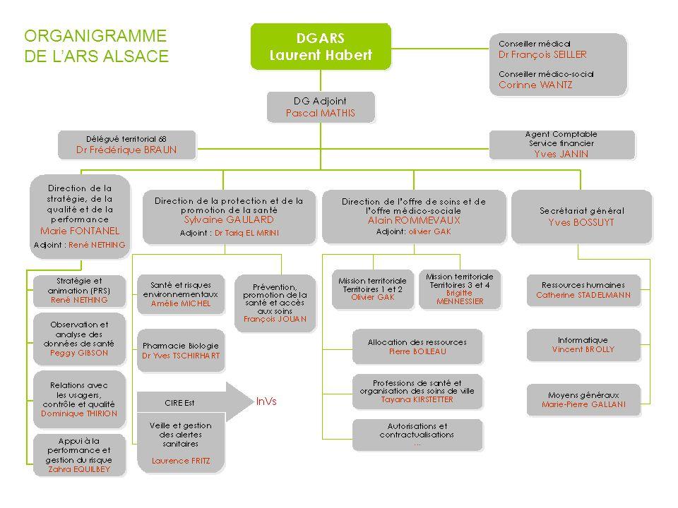 ORGANIGRAMME DE LARS ALSACE
