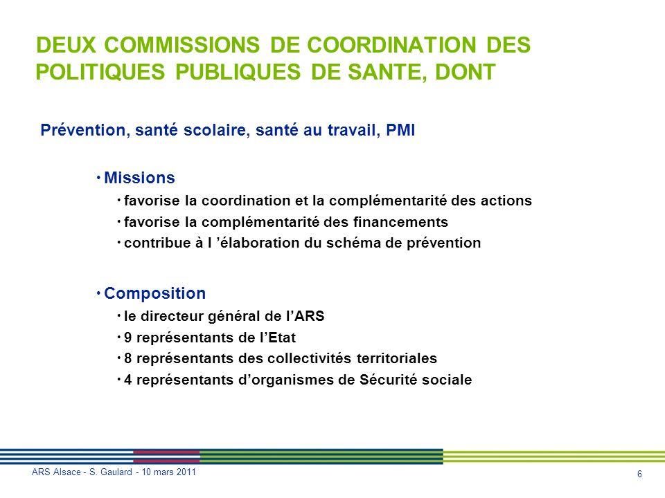 6 ARS Alsace - S. Gaulard - 10 mars 2011 DEUX COMMISSIONS DE COORDINATION DES POLITIQUES PUBLIQUES DE SANTE, DONT Prévention, santé scolaire, santé au