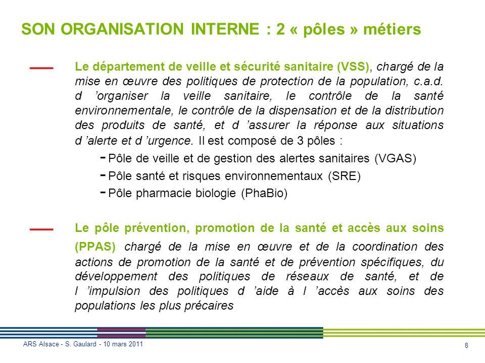 8 ARS Alsace - S. Gaulard - 10 mars 2011 SON ORGANISATION INTERNE : 2 « pôles » métiers Le département de veille et sécurité sanitaire (VSS), chargé d
