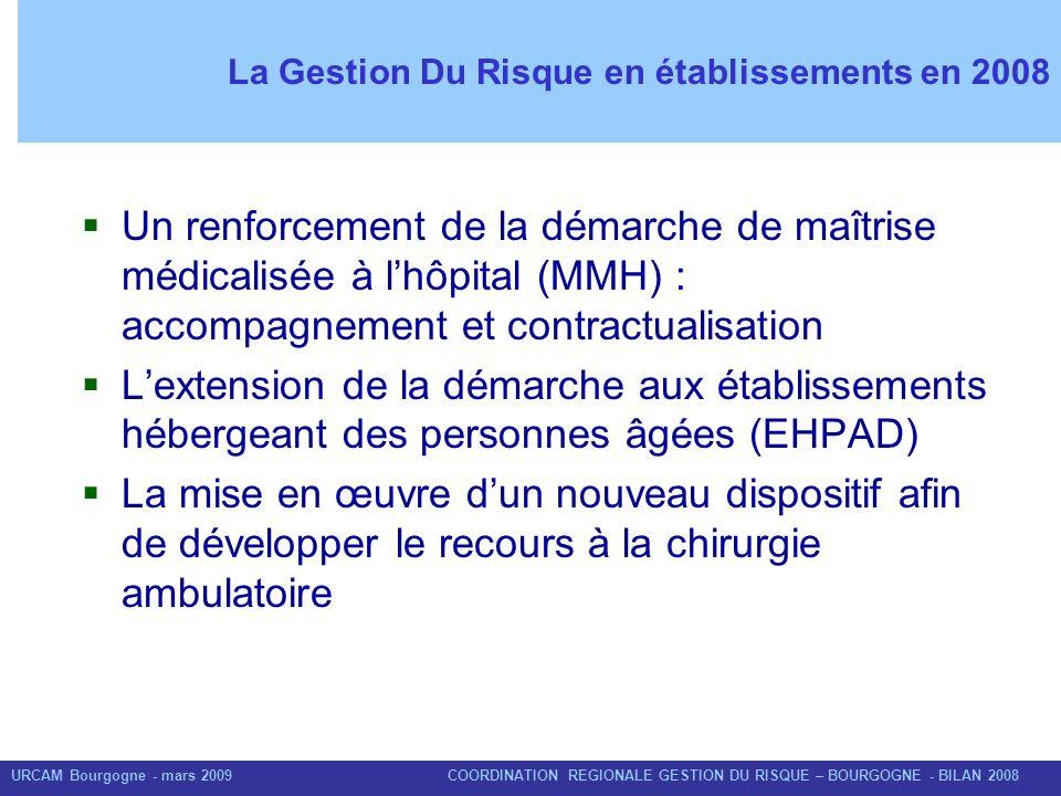 URCAM Bourgogne - mars 2009 COORDINATION REGIONALE GESTION DU RISQUE – BOURGOGNE - BILAN 2008 La Gestion Du Risque en établissements en 2008 Un renfor