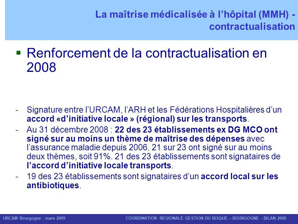 URCAM Bourgogne - mars 2009 COORDINATION REGIONALE GESTION DU RISQUE – BOURGOGNE - BILAN 2008 La maîtrise médicalisée à lhôpital (MMH) - contractualis