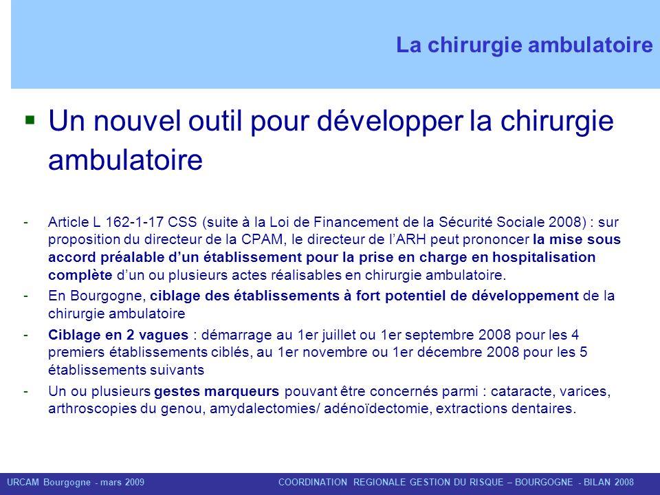 URCAM Bourgogne - mars 2009 COORDINATION REGIONALE GESTION DU RISQUE – BOURGOGNE - BILAN 2008 La chirurgie ambulatoire Un nouvel outil pour développer