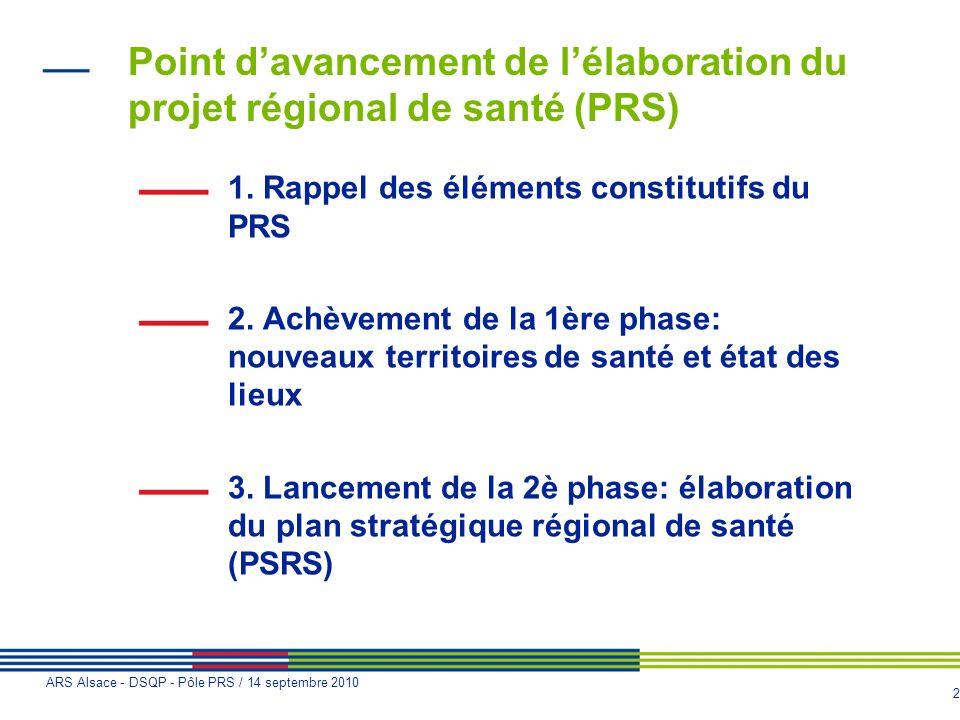 2 ARS Alsace - DSQP - Pôle PRS / 14 septembre 2010 Point davancement de lélaboration du projet régional de santé (PRS) 1. Rappel des éléments constitu