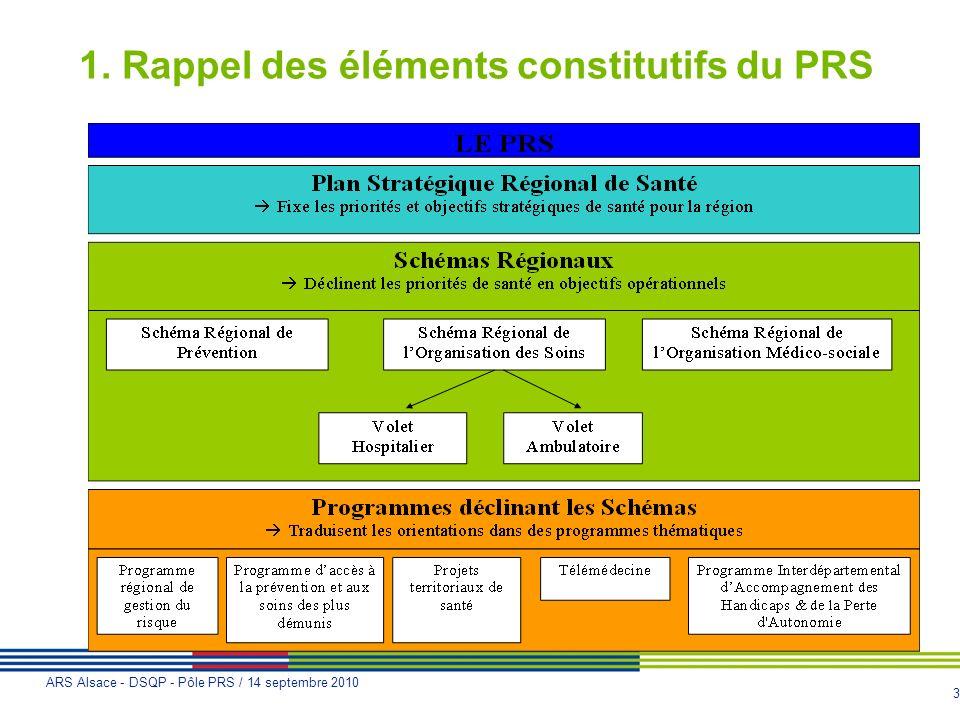 3 ARS Alsace - DSQP - Pôle PRS / 14 septembre 2010 1. Rappel des éléments constitutifs du PRS