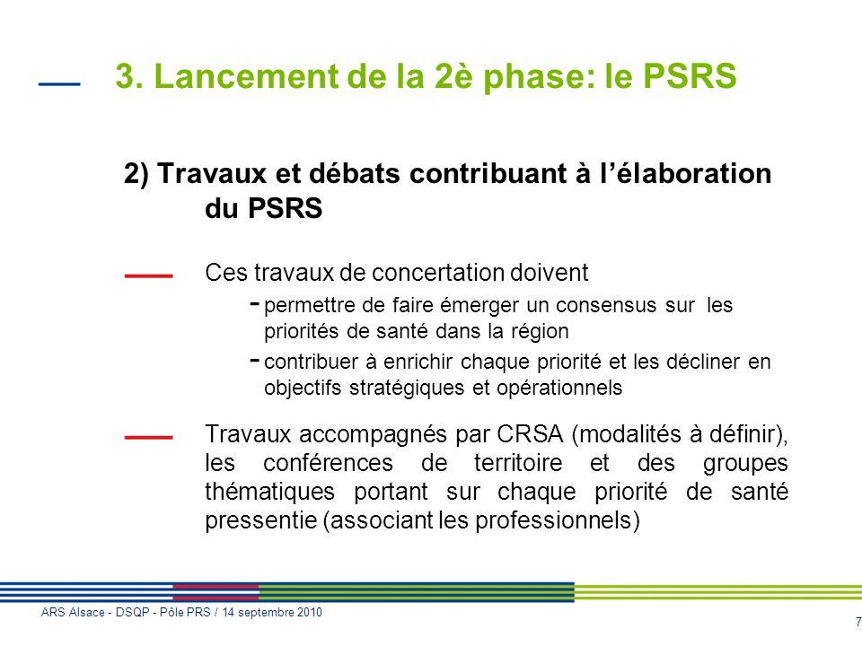 7 ARS Alsace - DSQP - Pôle PRS / 14 septembre 2010 3. Lancement de la 2è phase: le PSRS 2) Travaux et débats contribuant à lélaboration du PSRS Ces tr