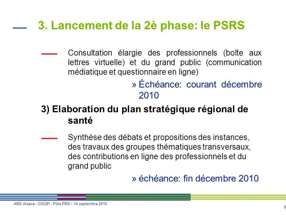 8 ARS Alsace - DSQP - Pôle PRS / 14 septembre 2010 3. Lancement de la 2è phase: le PSRS Consultation élargie des professionnels (boîte aux lettres vir