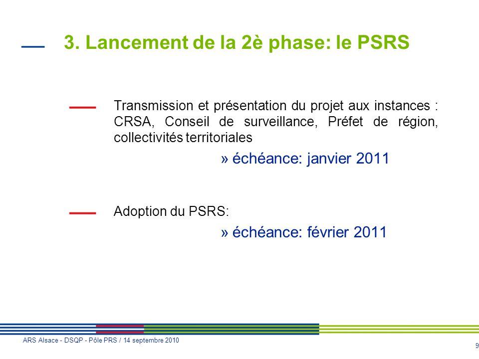 9 ARS Alsace - DSQP - Pôle PRS / 14 septembre 2010 3. Lancement de la 2è phase: le PSRS Transmission et présentation du projet aux instances : CRSA, C