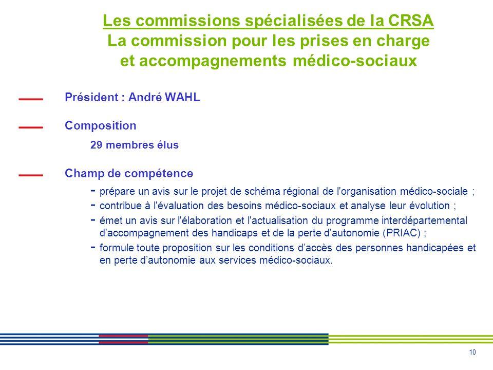 10 Les commissions spécialisées de la CRSA La commission pour les prises en charge et accompagnements médico-sociaux Président : André WAHL Compositio
