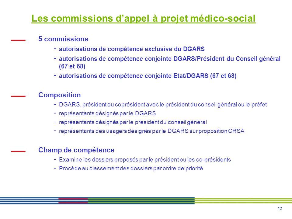 12 5 commissions - autorisations de compétence exclusive du DGARS - autorisations de compétence conjointe DGARS/Président du Conseil général (67 et 68