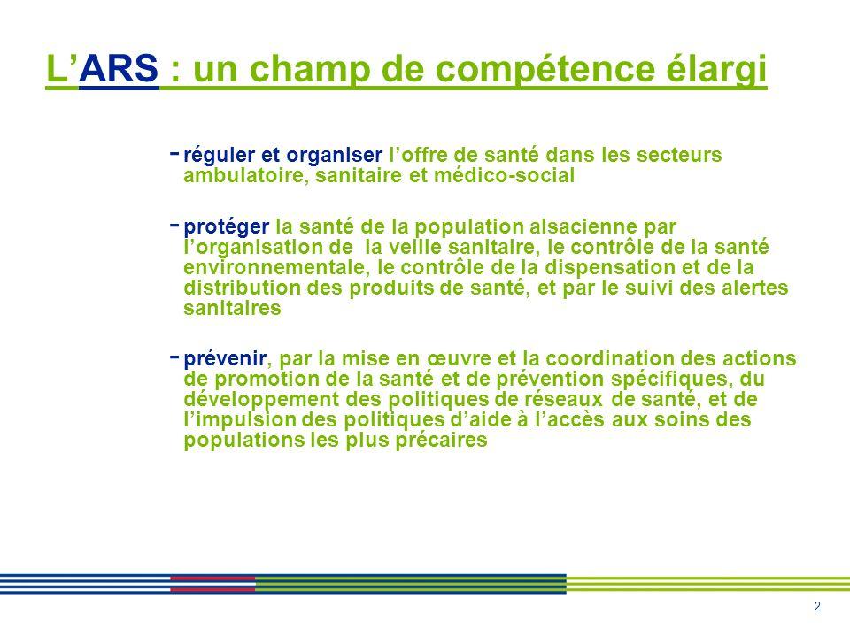 2 LARS : un champ de compétence élargi - réguler et organiser loffre de santé dans les secteurs ambulatoire, sanitaire et médico-social - protéger la