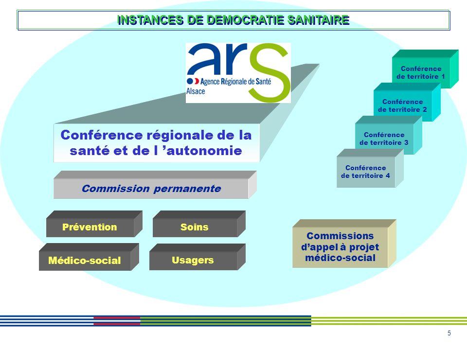 5 Conférence régionale de la santé et de l autonomie Conférence de territoire 1 Commissions dappel à projet médico-social Prévention Commission perman