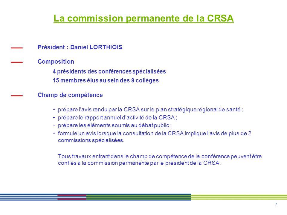 7 La commission permanente de la CRSA Président : Daniel LORTHIOIS Composition 4 présidents des conférences spécialisées 15 membres élus au sein des 8
